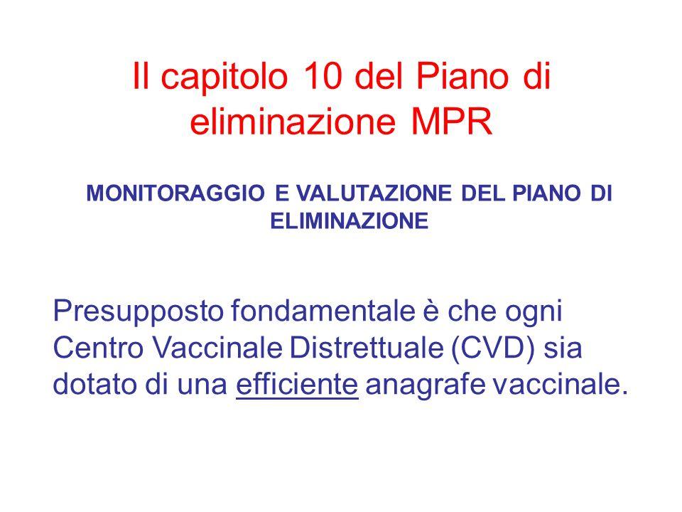 MONITORAGGIO E VALUTAZIONE DEL PIANO DI ELIMINAZIONE Il capitolo 10 del Piano di eliminazione MPR Presupposto fondamentale è che ogni Centro Vaccinale Distrettuale (CVD) sia dotato di una efficiente anagrafe vaccinale.