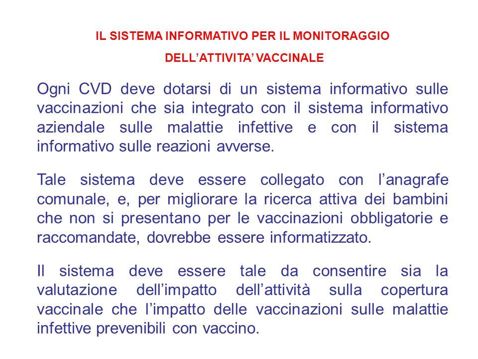 Lanagrafe vaccinale Lofferta attiva è la chiave di volta per il successo di un programma di prevenzione.