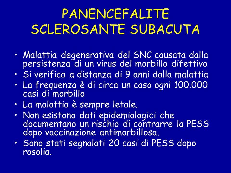 PANENCEFALITE SCLEROSANTE SUBACUTA Malattia degenerativa del SNC causata dalla persistenza di un virus del morbillo difettivo Si verifica a distanza d