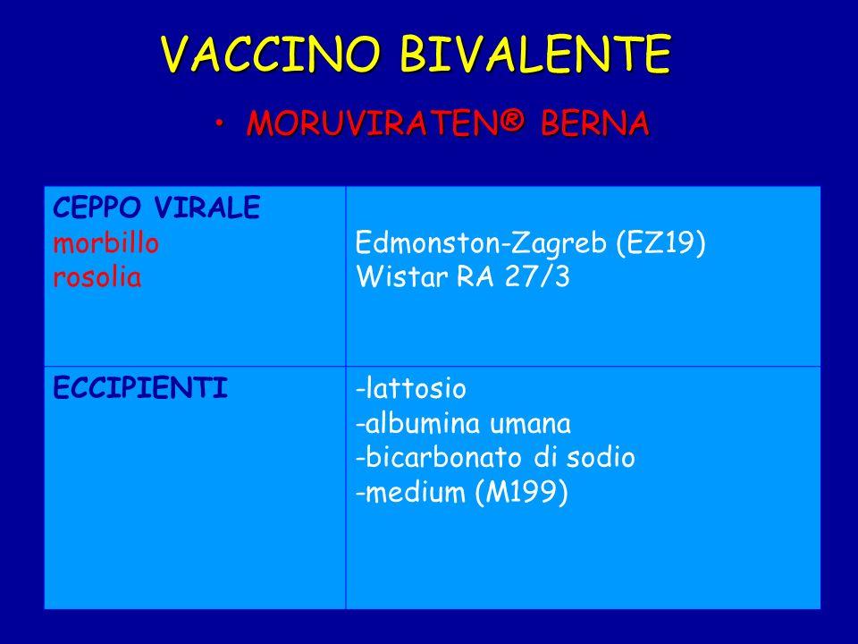 VACCINO BIVALENTE MORUVIRATEN® BERNAMORUVIRATEN® BERNA CEPPO VIRALE morbillo rosolia Edmonston-Zagreb (EZ19) Wistar RA 27/3 ECCIPIENTI-lattosio -album