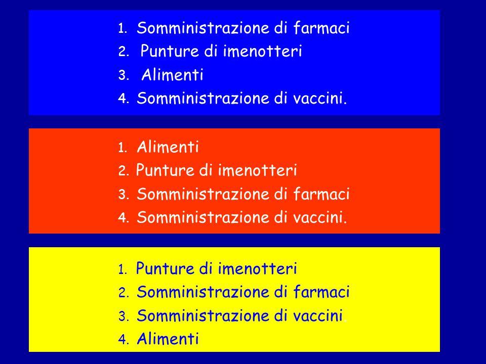 1. Punture di imenotteri 2. Somministrazione di farmaci 3. Somministrazione di vaccini. 4. Alimenti 1. Alimenti 2. Punture di imenotteri 3. Somministr
