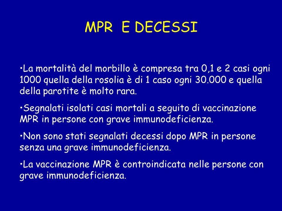 MPR E DECESSI La mortalità del morbillo è compresa tra 0,1 e 2 casi ogni 1000 quella della rosolia è di 1 caso ogni 30.000 e quella della parotite è m