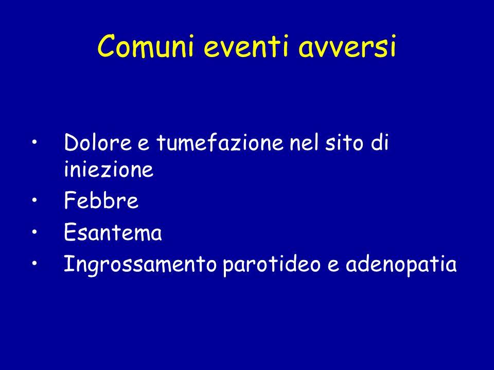 Comuni eventi avversi Dolore e tumefazione nel sito di iniezione Febbre Esantema Ingrossamento parotideo e adenopatia
