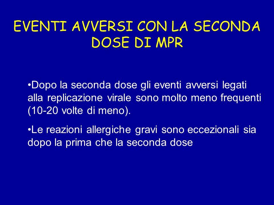 EVENTI AVVERSI CON LA SECONDA DOSE DI MPR Dopo la seconda dose gli eventi avversi legati alla replicazione virale sono molto meno frequenti (10-20 vol