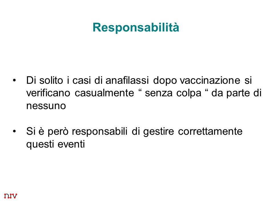 10 Di solito i casi di anafilassi dopo vaccinazione si verificano casualmente senza colpa da parte di nessuno Si è però responsabili di gestire correttamente questi eventi Responsabilità