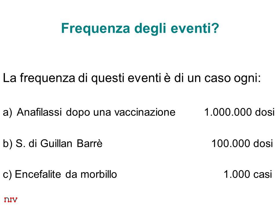 6 La frequenza di questi eventi è di un caso ogni: a)Anafilassi dopo una vaccinazione 1.000.000 dosi b) S.