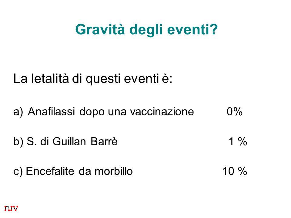 7 La letalità di questi eventi è: a)Anafilassi dopo una vaccinazione 0% b) S.