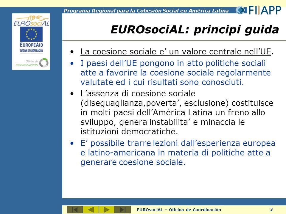 2 EUROsociAL – Oficina de Coordinación Programa Regional para la Cohesión Social en América Latina EUROsociAL: principi guida La coesione sociale e un valore centrale nellUE.
