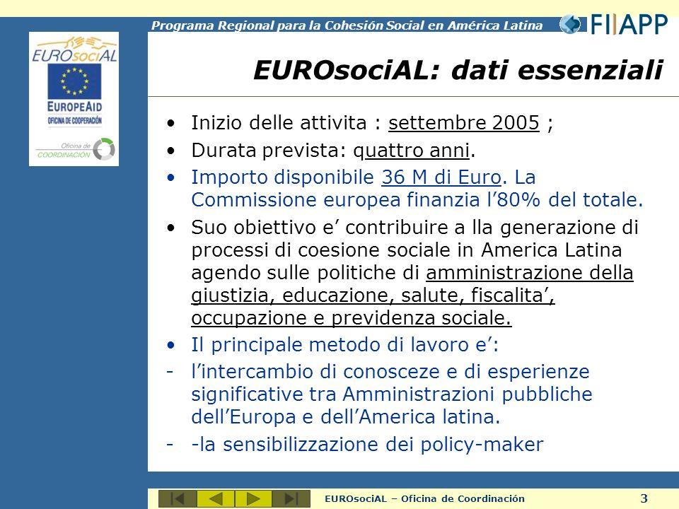 3 EUROsociAL – Oficina de Coordinación Programa Regional para la Cohesión Social en América Latina EUROsociAL: dati essenziali Inizio delle attivita : settembre 2005 ; Durata prevista: quattro anni.