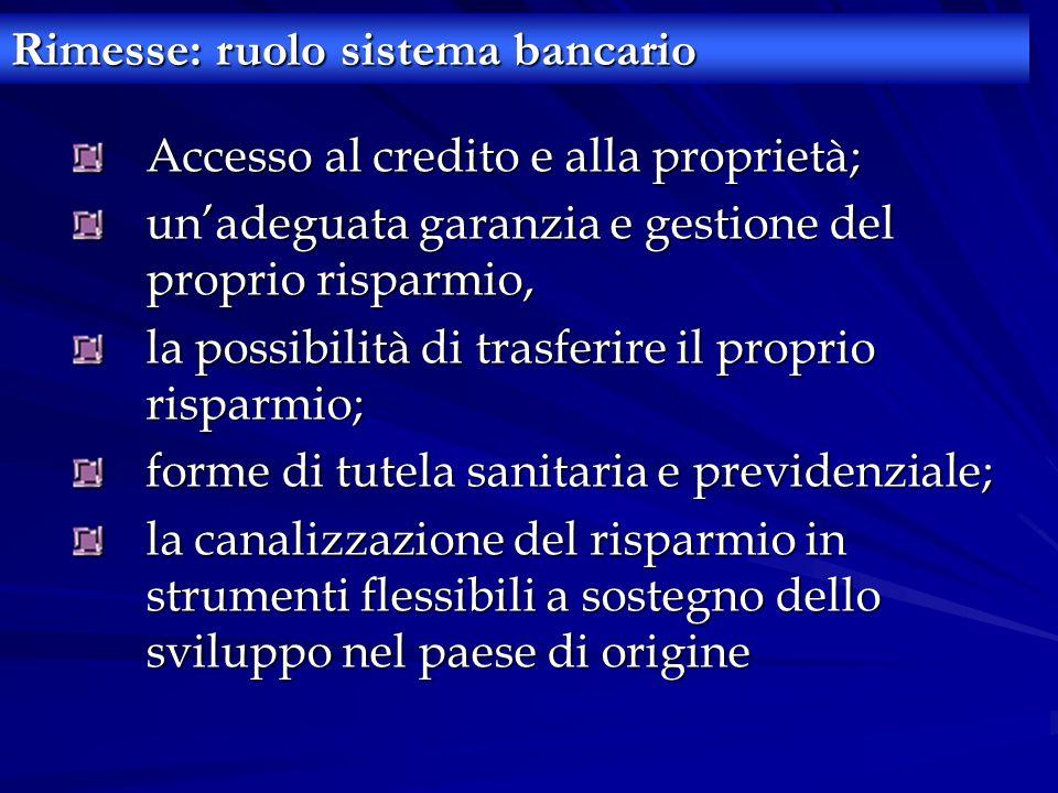 Accesso al credito e alla proprietà; unadeguata garanzia e gestione del proprio risparmio, la possibilità di trasferire il proprio risparmio; forme di