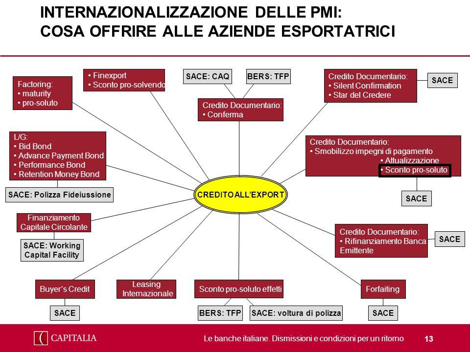 Le banche italiane. Dismissioni e condizioni per un ritorno 13 INTERNAZIONALIZZAZIONE DELLE PMI: COSA OFFRIRE ALLE AZIENDE ESPORTATRICI CREDITO ALLEXP