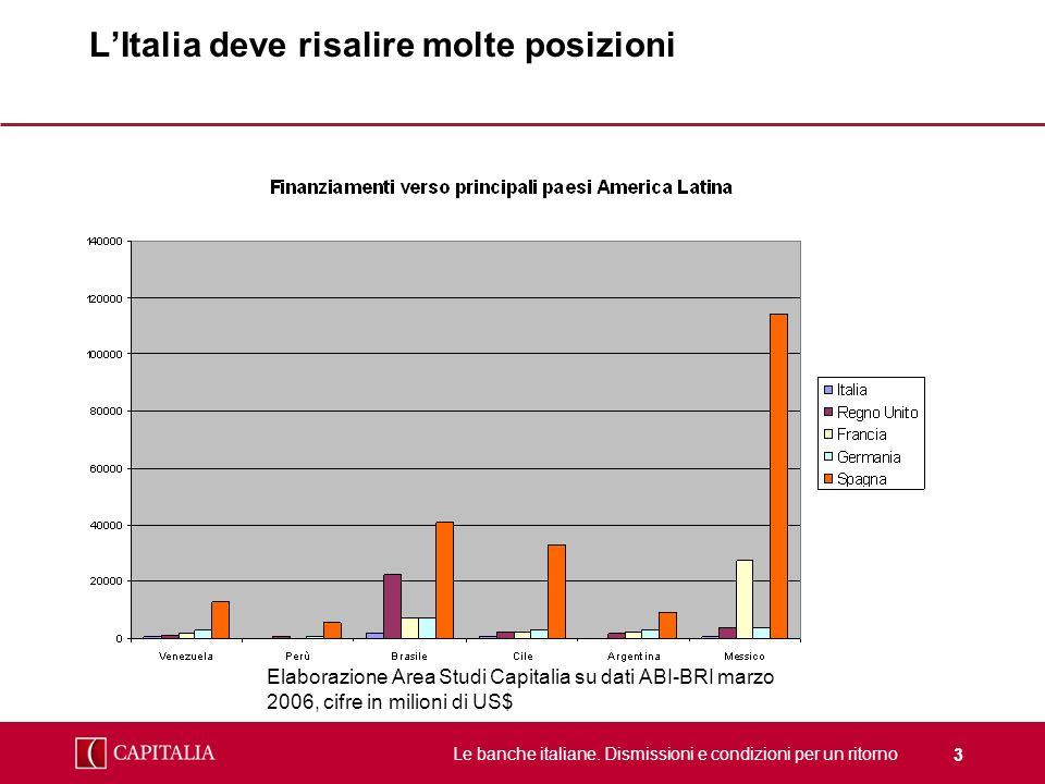 Le banche italiane. Dismissioni e condizioni per un ritorno 3 LItalia deve risalire molte posizioni Elaborazione Area Studi Capitalia su dati ABI-BRI