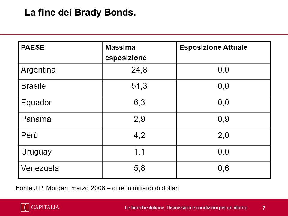 Le banche italiane. Dismissioni e condizioni per un ritorno 7 La fine dei Brady Bonds. PAESEMassima esposizione Esposizione Attuale Argentina24,80,0 B