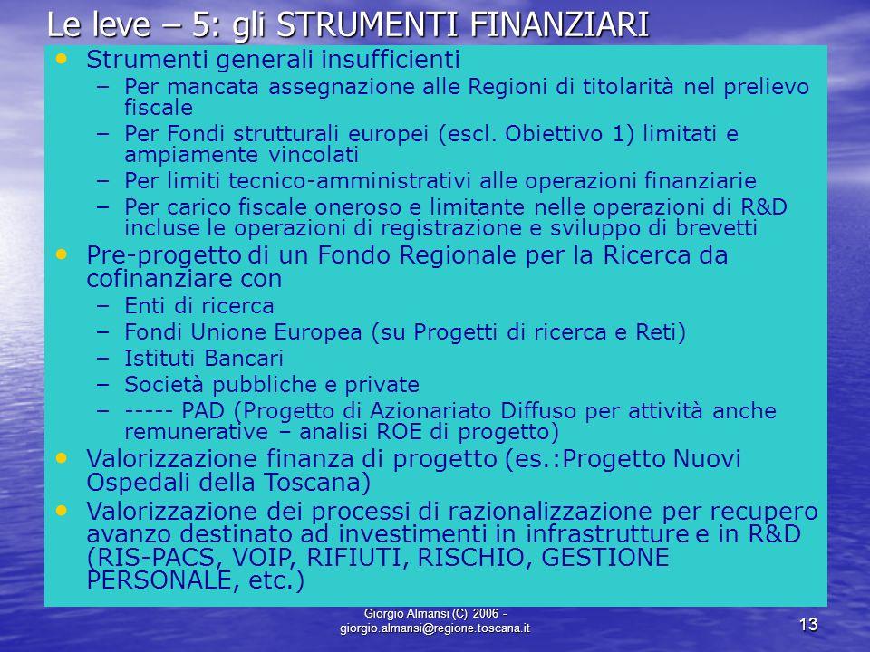 Giorgio Almansi (C) 2006 - giorgio.almansi@regione.toscana.it 13 Le leve – 5: gli STRUMENTI FINANZIARI Strumenti generali insufficienti – Per mancata