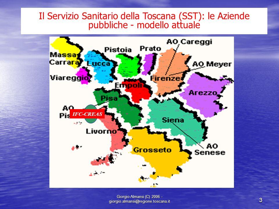 Giorgio Almansi (C) 2006 - giorgio.almansi@regione.toscana.it 3 Il Servizio Sanitario della Toscana (SST): le Aziende pubbliche - modello attuale IFC-