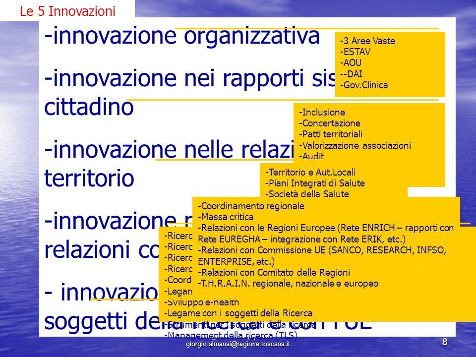 Giorgio Almansi (C) 2006 - giorgio.almansi@regione.toscana.it 8 -innovazione organizzativa -innovazione nei rapporti sistema- cittadino -innovazione n