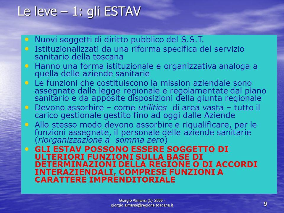 Giorgio Almansi (C) 2006 - giorgio.almansi@regione.toscana.it 9 Le leve – 1: gli ESTAV Nuovi soggetti di diritto pubblico del S.S.T. Istituzionalizzat