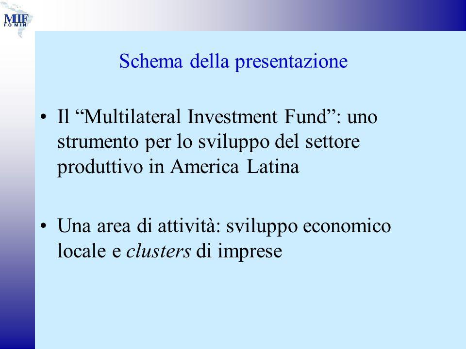 Schema della presentazione Il Multilateral Investment Fund: uno strumento per lo sviluppo del settore produttivo in America Latina Una area di attività: sviluppo economico locale e clusters di imprese