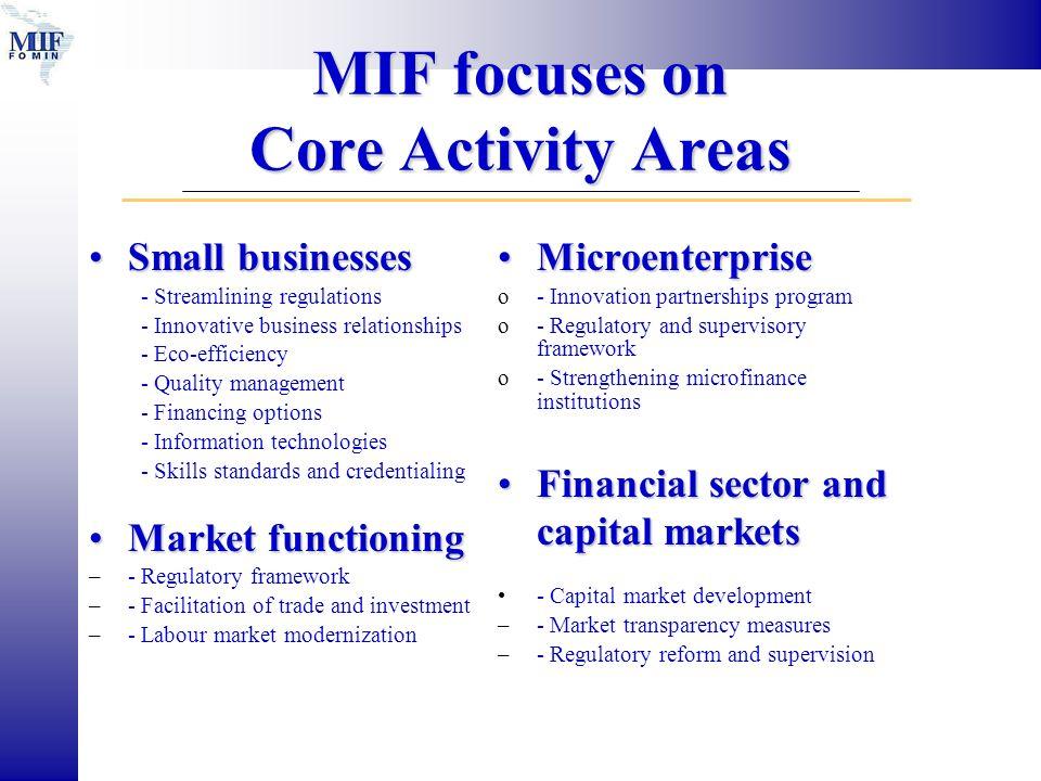 MIF focuses on Core Activity Areas MicroenterpriseMicroenterprise o- Innovation partnerships program o- Regulatory and supervisory framework o- Streng