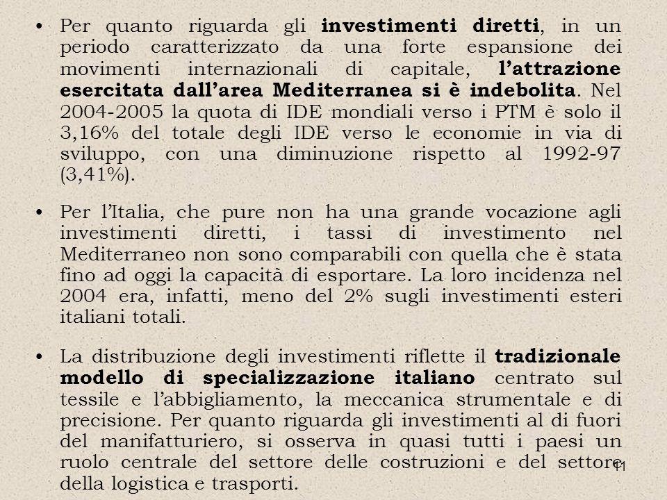 11 Per quanto riguarda gli investimenti diretti, in un periodo caratterizzato da una forte espansione dei movimenti internazionali di capitale, lattra