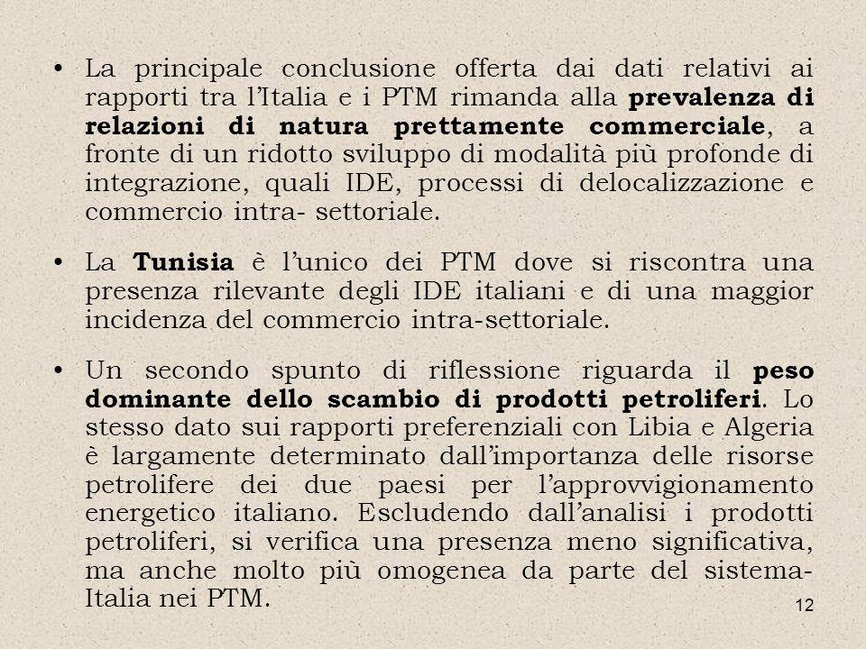 12 La principale conclusione offerta dai dati relativi ai rapporti tra lItalia e i PTM rimanda alla prevalenza di relazioni di natura prettamente comm
