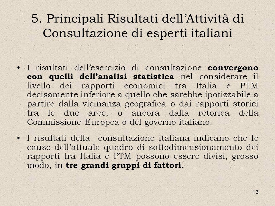13 5. Principali Risultati dellAttività di Consultazione di esperti italiani I risultati dellesercizio di consultazione convergono con quelli dellanal
