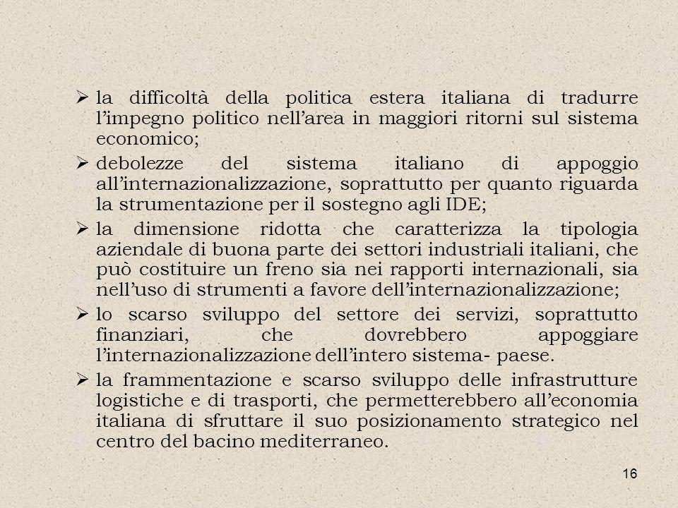 16 la difficoltà della politica estera italiana di tradurre limpegno politico nellarea in maggiori ritorni sul sistema economico; debolezze del sistem
