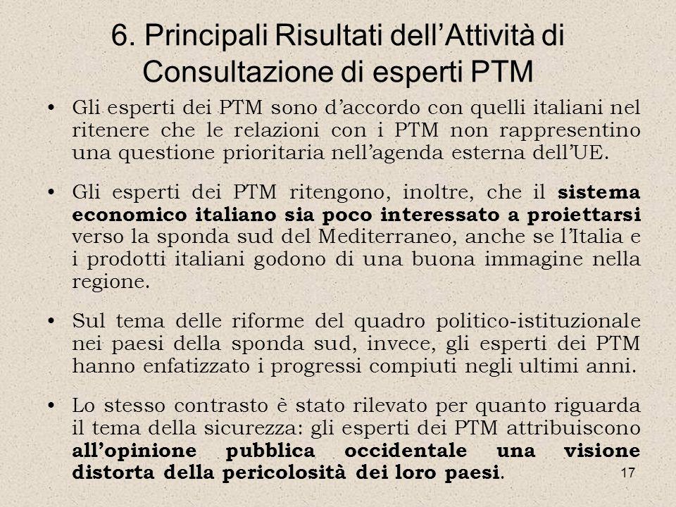 17 Gli esperti dei PTM sono daccordo con quelli italiani nel ritenere che le relazioni con i PTM non rappresentino una questione prioritaria nellagend