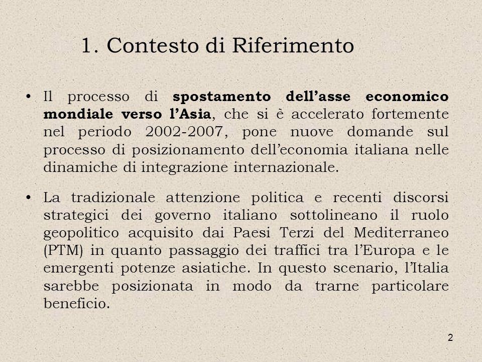 2 1. Contesto di Riferimento Il processo di spostamento dellasse economico mondiale verso lAsia, che si è accelerato fortemente nel periodo 2002-2007,