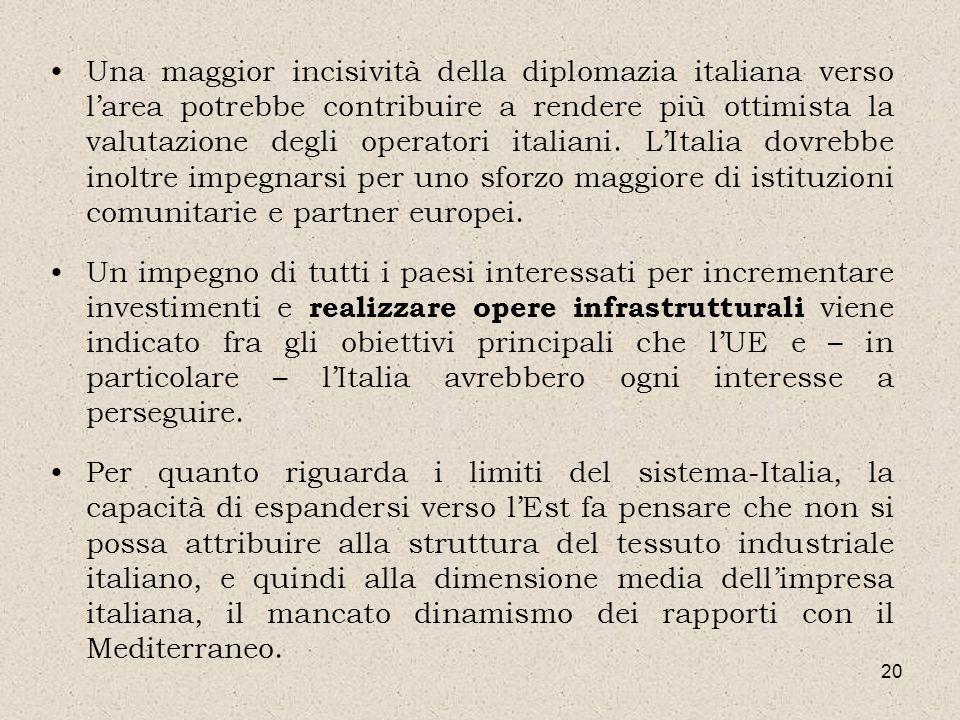 20 Una maggior incisività della diplomazia italiana verso larea potrebbe contribuire a rendere più ottimista la valutazione degli operatori italiani.