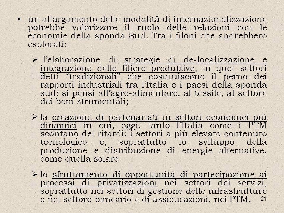 21 un allargamento delle modalità di internazionalizzazione potrebbe valorizzare il ruolo delle relazioni con le economie della sponda Sud. Tra i filo