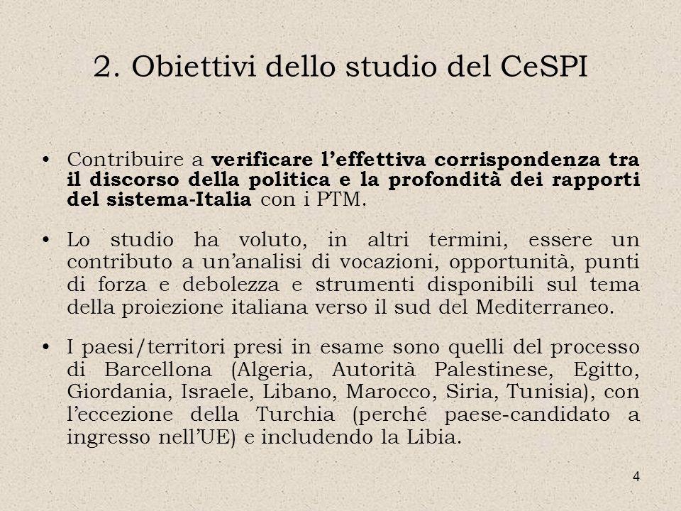 4 2. Obiettivi dello studio del CeSPI Contribuire a verificare leffettiva corrispondenza tra il discorso della politica e la profondità dei rapporti d