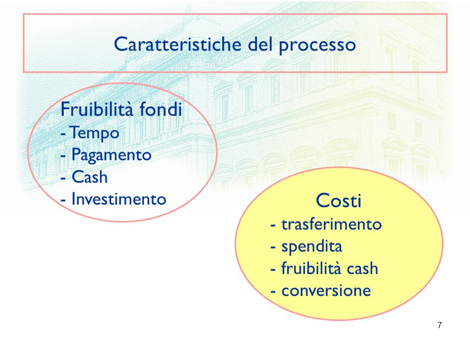 7 Caratteristiche del processo Fruibilità fondi - Tempo - Pagamento - Cash - Investimento Costi - trasferimento - spendita - fruibilità cash - convers
