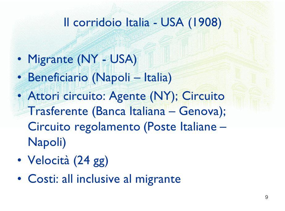 9 Migrante (NY - USA) Beneficiario (Napoli – Italia) Attori circuito: Agente (NY); Circuito Trasferente (Banca Italiana – Genova); Circuito regolament