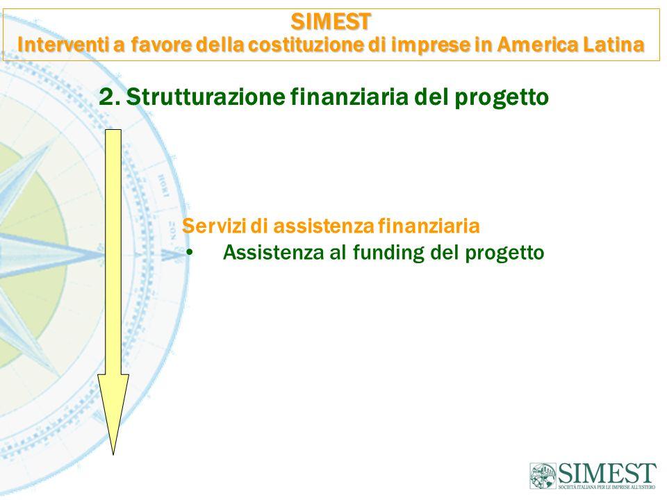 2. Strutturazione finanziaria del progetto Servizi di assistenza finanziaria Assistenza al funding del progetto SIMEST Interventi a favore della costi