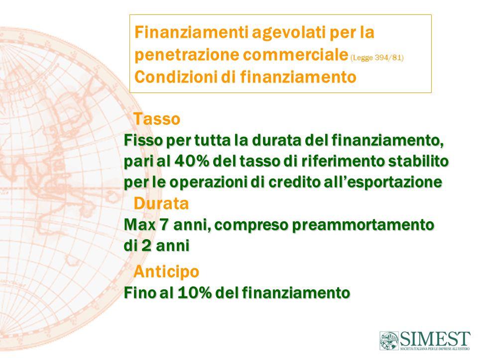 Finanziamenti agevolati per la penetrazione commerciale (Legge 394/81) Condizioni di finanziamento Tasso Fisso per tutta la durata del finanziamento, pari al 40% del tasso di riferimento stabilito per le operazioni di credito allesportazione Fisso per tutta la durata del finanziamento, pari al 40% del tasso di riferimento stabilito per le operazioni di credito allesportazione Durata Max 7 anni, compreso preammortamento di 2 anni Anticipo Fino al 10% del finanziamento