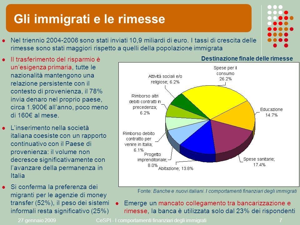 27 gennaio 2009CeSPI - I comportamenti finanziari degli immigrati7 Nel triennio 2004-2006 sono stati inviati 10,9 miliardi di euro.