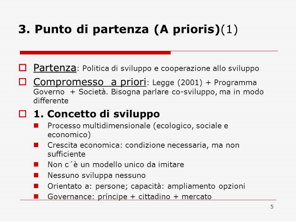 5 3. Punto di partenza (A prioris)(1) Partenza Partenza : Politica di sviluppo e cooperazione allo sviluppo Compromesso a priori : Legge (2001) + Prog