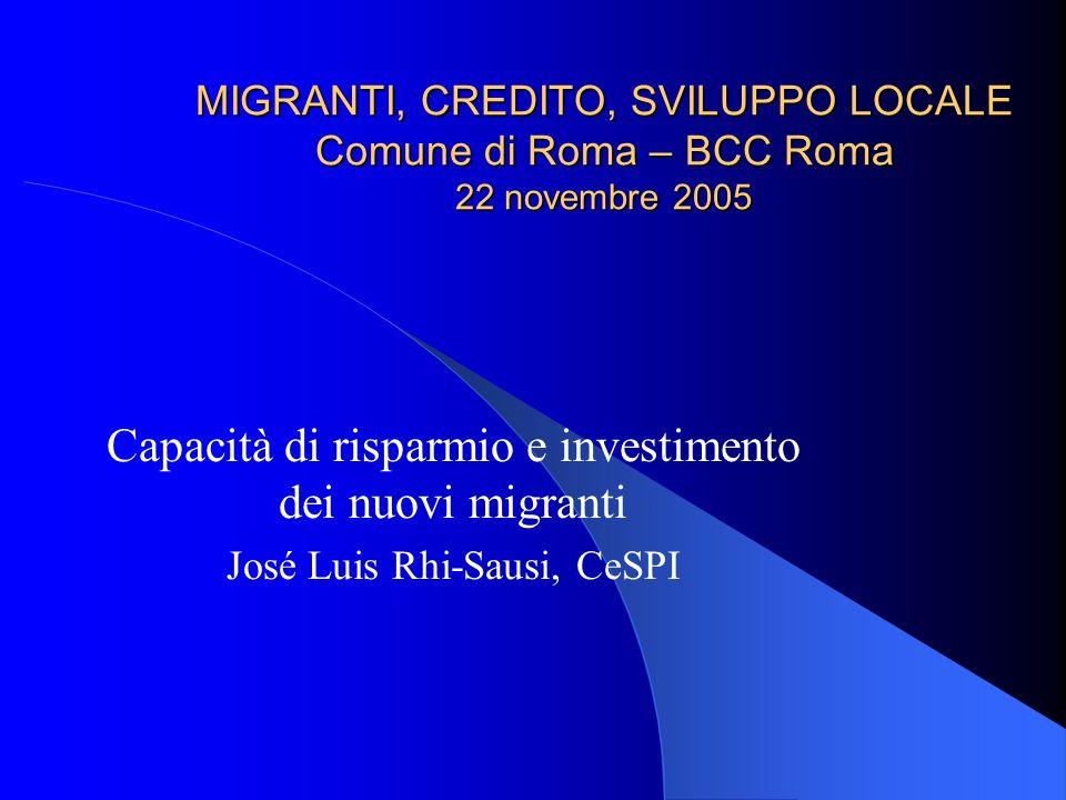 I DATI DI FONDO SULLA CAPACITÀ DI RISPARMIO E INVESTIMENTO DEI MIGRANTI IN ITALIA Numero di imprese a titolare straniero: 181.773 (Unioncamere, marzo 2005) Credito erogato alle famiglie di stranieri: 4.848 milioni (Assofin-Crif-Prometeia, 2004) Tasso di bancarizzazione dei migranti: più del 57% è possessore di un conto corrente (Iccrea Holding-Federcasse-CeSPI, 2004; ABI-CeSPI, 2005).