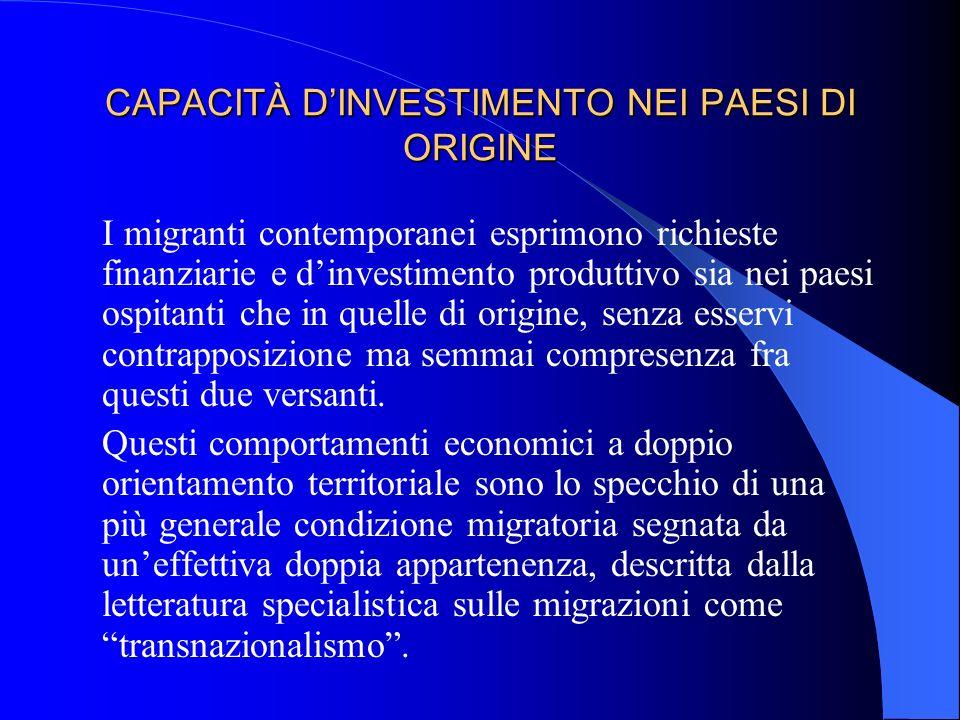 CAPACITÀ DINVESTIMENTO NEI PAESI DI ORIGINE I migranti contemporanei esprimono richieste finanziarie e dinvestimento produttivo sia nei paesi ospitant