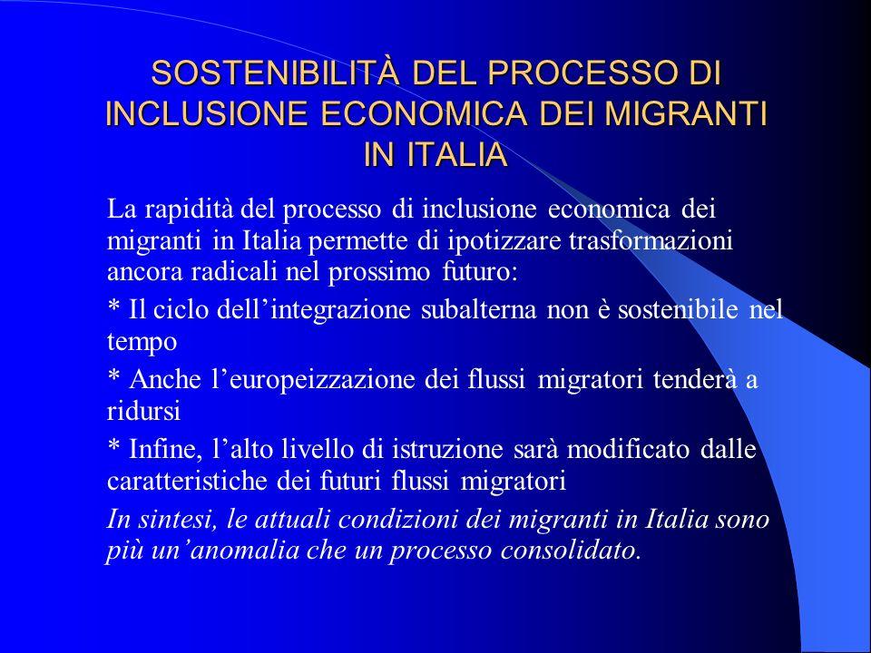 SOSTENIBILITÀ DEL PROCESSO DI INCLUSIONE ECONOMICA DEI MIGRANTI IN ITALIA La rapidità del processo di inclusione economica dei migranti in Italia perm