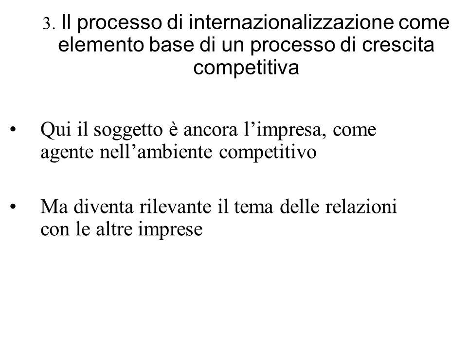 3. Il processo di internazionalizzazione come elemento base di un processo di crescita competitiva Qui il soggetto è ancora limpresa, come agente nell