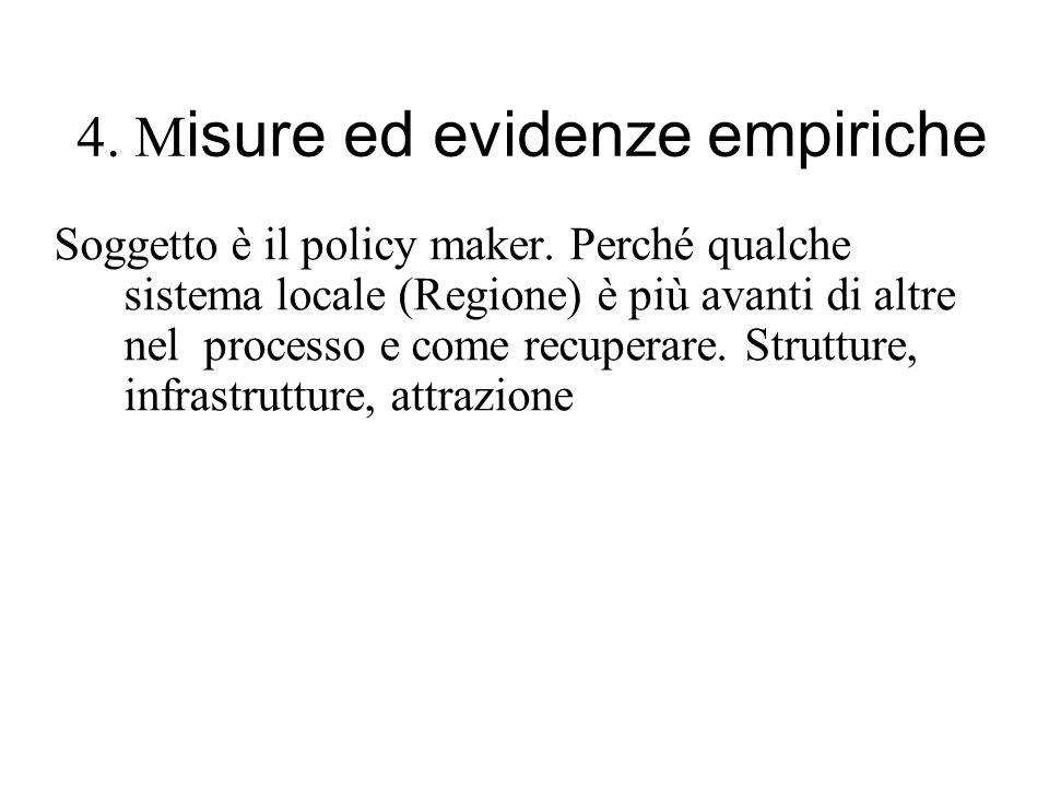 4. M isure ed evidenze empiriche Soggetto è il policy maker. Perché qualche sistema locale (Regione) è più avanti di altre nel processo e come recuper