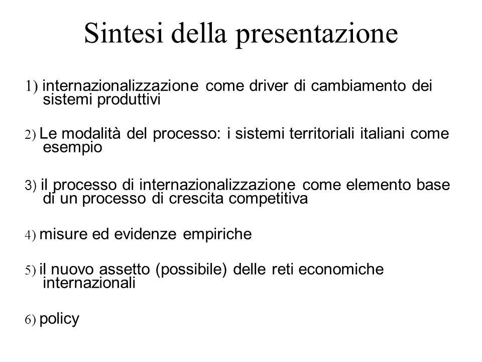 Sintesi della presentazione 1) internazionalizzazione come driver di cambiamento dei sistemi produttivi 2) Le modalità del processo: i sistemi territo