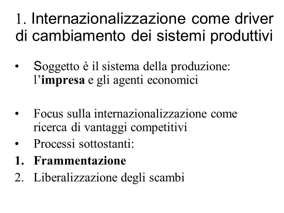 1. Internazionalizzazione come driver di cambiamento dei sistemi produttivi S oggetto è il sistema della produzione: limpresa e gli agenti economici F