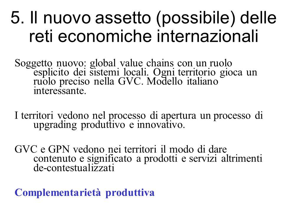 5. Il nuovo assetto (possibile) delle reti economiche internazionali Soggetto nuovo: global value chains con un ruolo esplicito dei sistemi locali. Og
