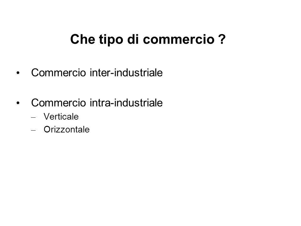 Che tipo di commercio ? Commercio inter-industriale Commercio intra-industriale – Verticale – Orizzontale