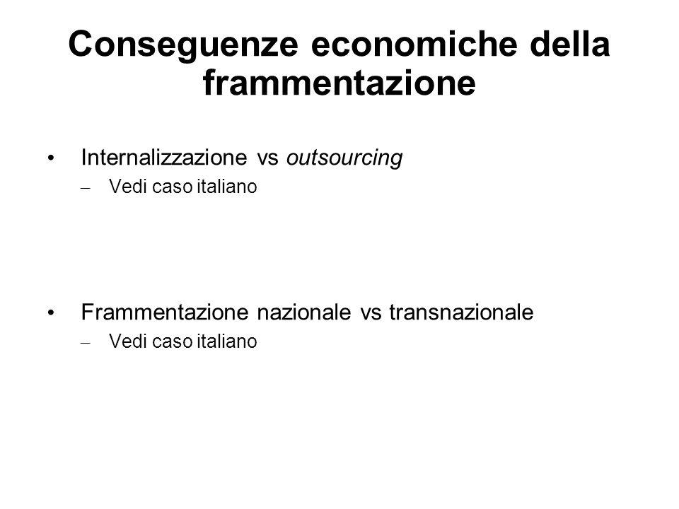 Conseguenze economiche della frammentazione Internalizzazione vs outsourcing – Vedi caso italiano Frammentazione nazionale vs transnazionale – Vedi ca