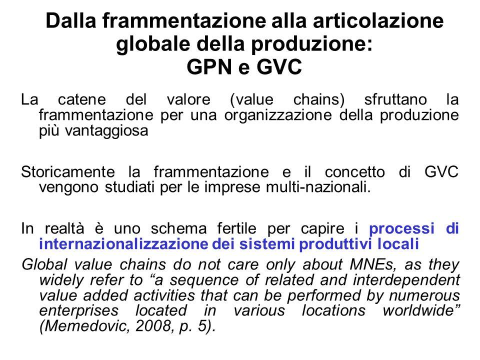Dalla frammentazione alla articolazione globale della produzione: GPN e GVC La catene del valore (value chains) sfruttano la frammentazione per una or
