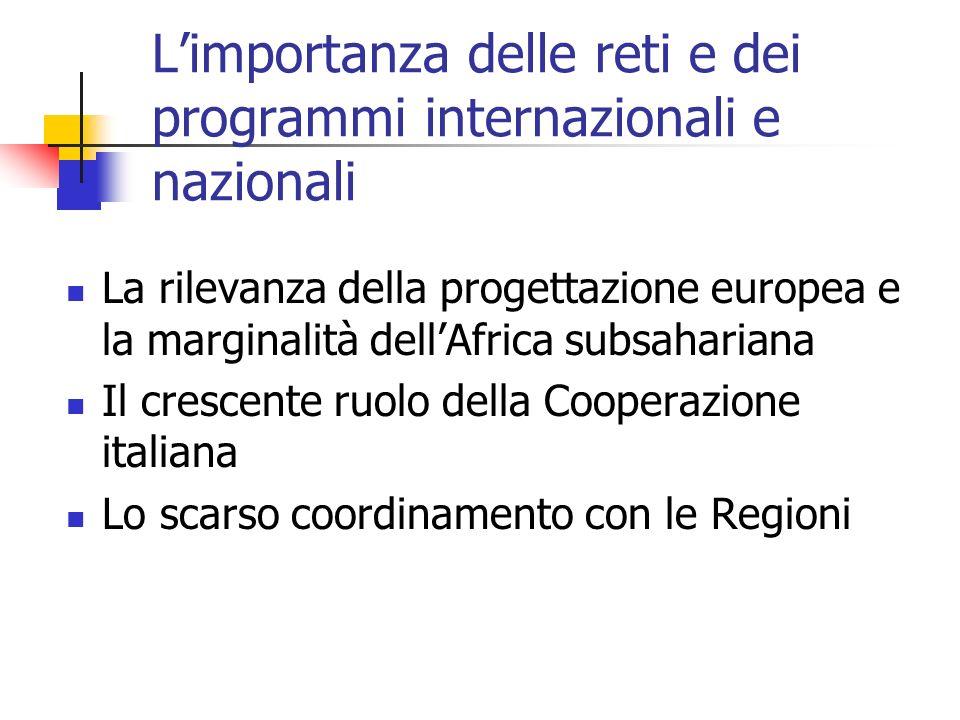 Le risorse comunali per la cooperazione decentrata In migliaia di Euro